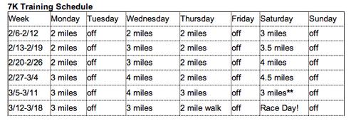 7K Training Schedule